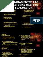 Diferencias Entre Las 2 Paradigm As Basicos de Evaluacion