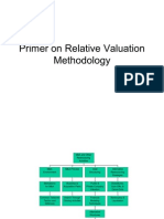 Chapter 7 Primer on Relative Valuation Methods