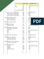 Measurement Sheet General Format