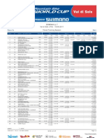 Val di Sole World Cup Timed Training Results Men