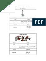 Requerimientos de Maquinarias y Equipos