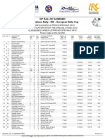 Rally Sanremo 27/09/2008 - Classifica assoluta