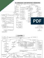Historia de la Filosofía - Mapas conceptuales