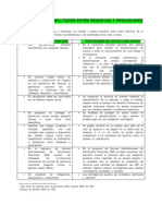 JIT-Diferencias-y-similitudes-entre-reservas-y-provisiones