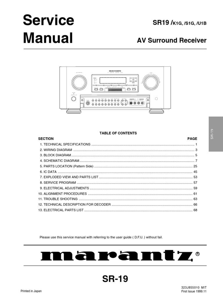 marantz sr 19 service manual rh es scribd com NYSC 207 Cessna 207