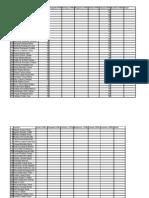 formato de resultados de evaluacion