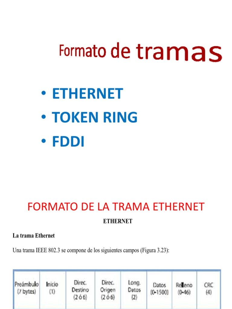 Formato de Tramas Expo Sic Ion