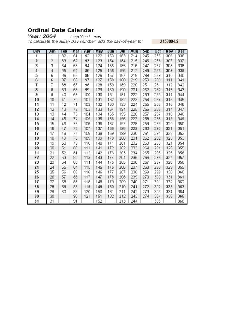 Julian Leap Year Calendar : Julian dates greenwich mean time mathematics