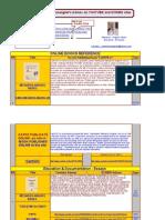 Drocket OPIS of Mesarosanghels Adress on YOUTUBE and SCRIBD Sites 2011