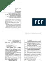 Derecho Privado I Resumen Del Programa