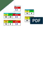 Copy of Planilla Excel Noticia 2