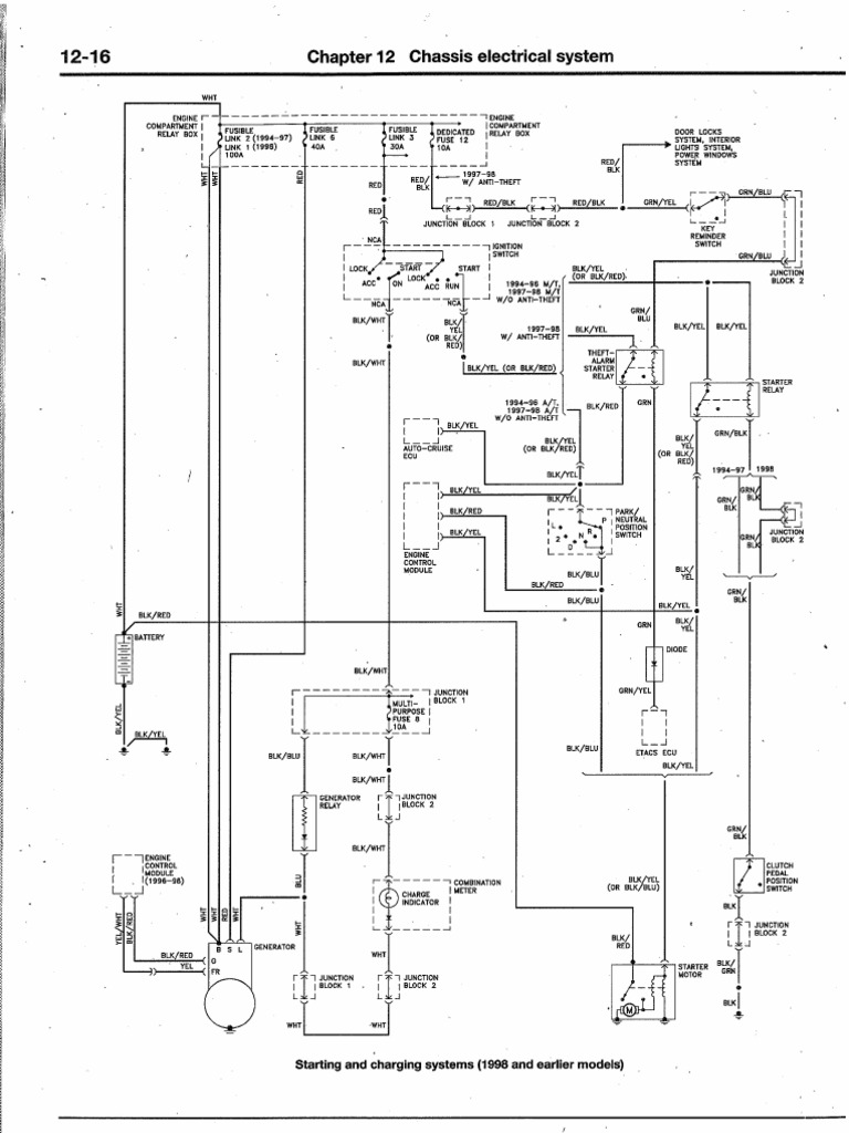 4g93 Wiring Diagram Pdf 23 Images Diagrams Mitsubishi Galant Lancer 1994 2003