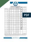 Fastenal - Mechanical Properties of Inch Fasteners