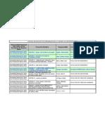 Listado de Proyectos Aprobados de La Unicen Voluntariado 2011