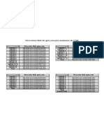 Direcciones Web de Quia para exámenes de CCNA