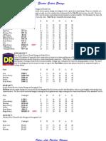 Drstrings Catalog