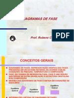 10. Diagrama de Fases Grad