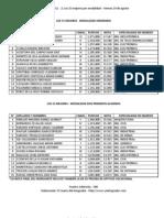 UNI 2011 2 15 Mejores Por Modalidad Viernes 19 de Agosto