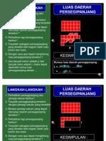 Luas Daerah Persegi Panjang - SD 3 Megawon
