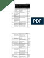 Metas de Las Direcciones de SPPC