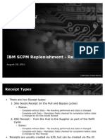 1706 Ibm Scpm Replenishment Receipts