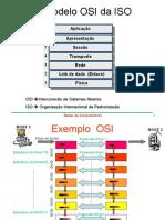 Apresentação Modelo OSI