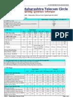 Prepaid Tariff 27122010