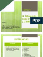 4.3.- Diferencias Entre Evaluar y Calificar