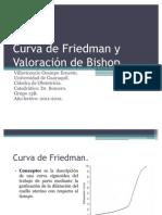 Curva de Friedman y Valoración de Bishop