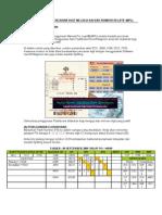 Teknik Manual Pro Logic Nujum 4D
