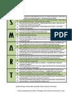 Developing SMART Goals Rubric Aug 2011