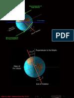 Planet x Orbit