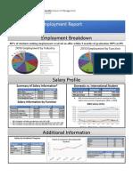 Boston Mba Employment Report 2010