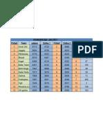 hráčovská tabulka_amat 2011 upraveno (2)