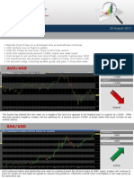 Forex Market Insight 22 August 2011