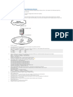 Setting Mikrotik Sebagai Gateway Server