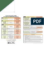 Tabela Acordoortografico Atual