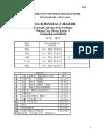 Bahasa Cina Pmr Jawapan Kertas 2 Kedah 2011