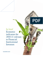 Economic Indicators for FII's