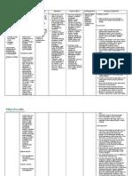 Clonidine Hydrochloride (Drug Study)- www.RNpedia.com
