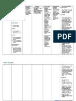 Codeine Phosphate (Drug Study)- www.RNpedia.com