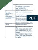 Shamik Profile KMP