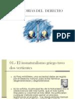 Expo Sic Ion - Las Teorias Del Derecho[1]