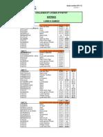 Etablissements d'YVETOT 2011-12
