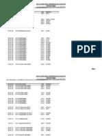 Costo Por CPE Del 01 Al 30 de Junio de 2011 - Borrador