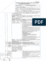 Ipo Exam Revised Syllabus