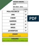 posiciones finales 1a division 2010 -2011