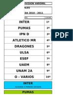 posiciones finales 2a division 2010 -2011