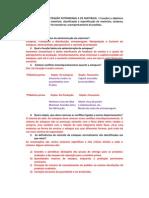 NOÇÕES DE ADMINISTRAÇÃO PATRIMONIAL E DE MATERIAIS