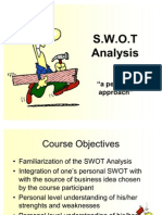 SWOT Analysis and Marketing Research